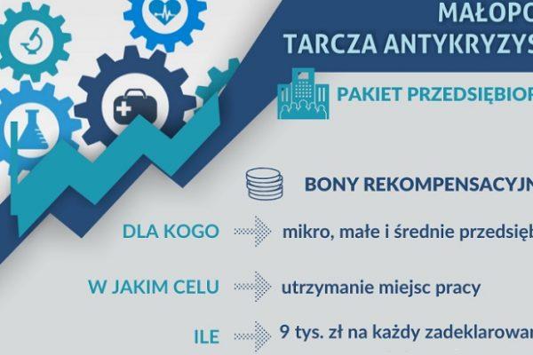 Ważna wiadomość dla małopolskich przedsiębiorców!